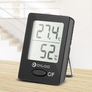 Home Temperature Humidity Monitor