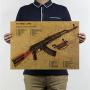 Art Gun Poster  Pour Bar Pub Decoration
